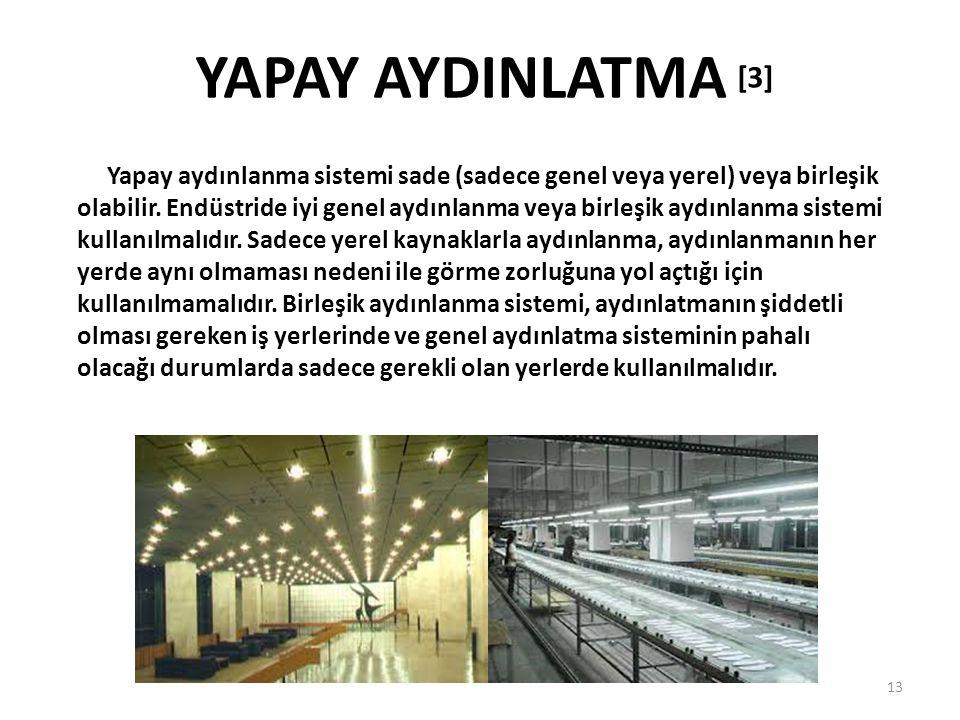 YAPAY AYDINLATMA [3]